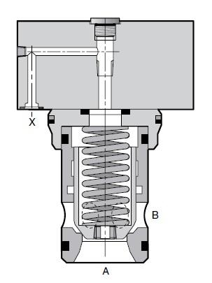 C1DB - hydraulický 2cestný vestavný ventil