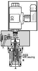 C10DEC - hydraulický 2cestný vestavný sedadlový ventil